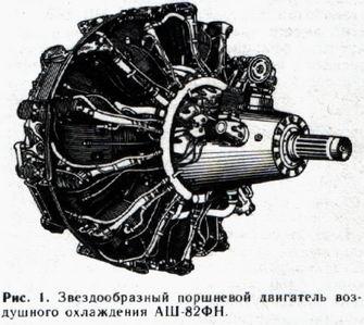 илан301317004 предназначена для установки на ней датчика ветроизмерительного прибора типа анеморумбометр м-63м-1