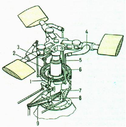 1), схема к-рых была впервые